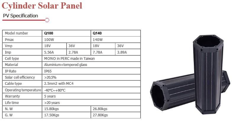01-specs for cylinder solar pv