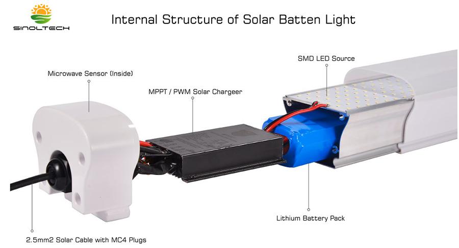 AIT-Solar-LED-Batten-Light-01